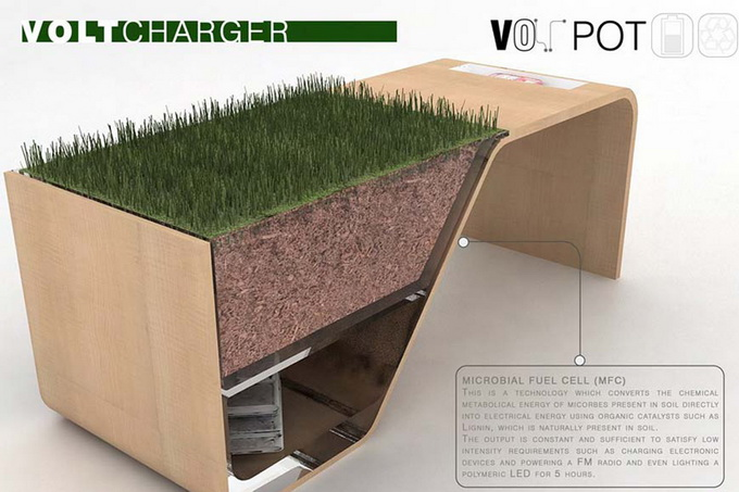 all-in-one-lawn-battery-and-coffee-table-archiblock